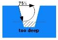 Vacuum Forming Design Advice Guide